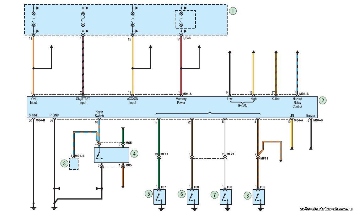 Схема для хендай солярис