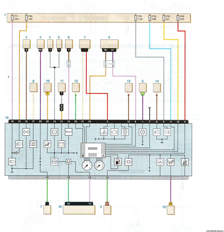 схема на панель приборов на газель