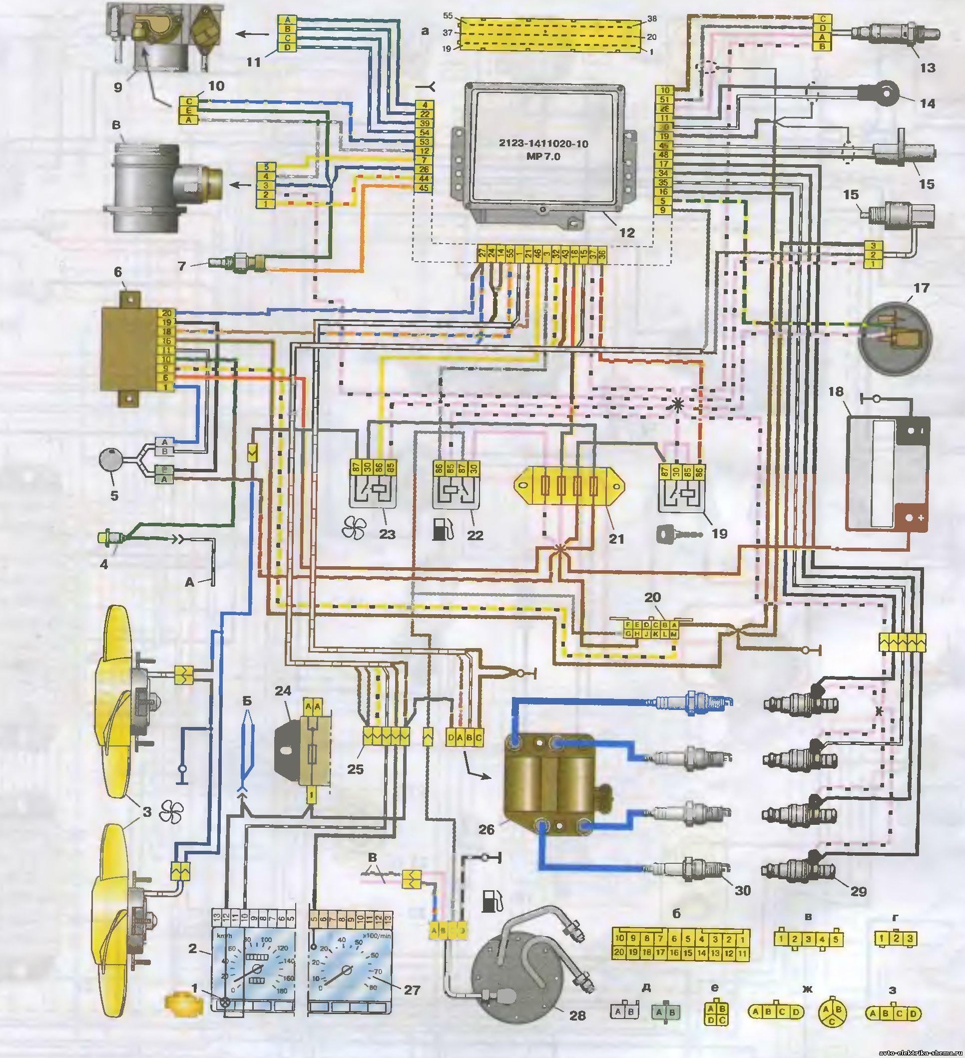 21214 e2 - Схема электрооборудования ваз 2121 нива карбюратор